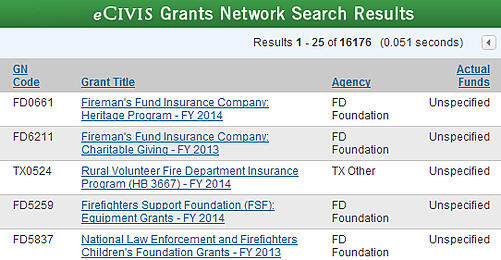eCivis Grants Network: Research database screenshot